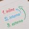 CSS: come sovrascrivere uno stile inline
